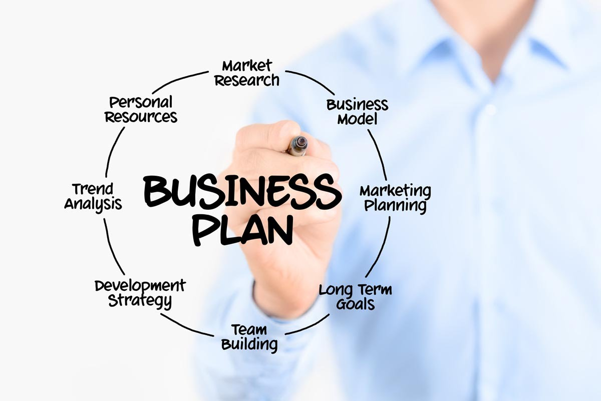 Plan 4 Profit Business Plan